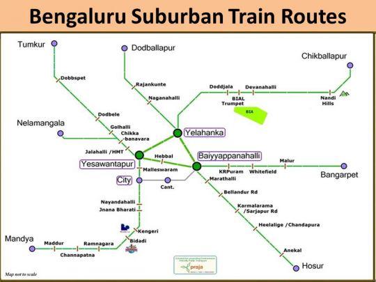 Suburban Train Routes
